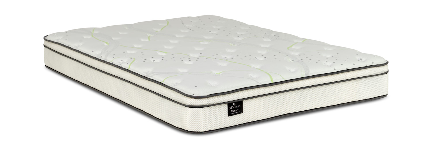 Mercury Plush Euro Top Mattress By Sherwood Hom Furniture